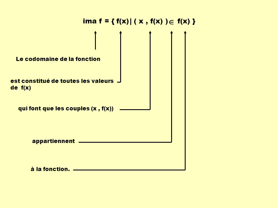 ima f = { f(x) ( x, f(x) ) f(x) } Le codomaine de la fonction est constitué de toutes les valeurs de f(x) qui font que les couples (x, f(x)) appartiennent à la fonction.