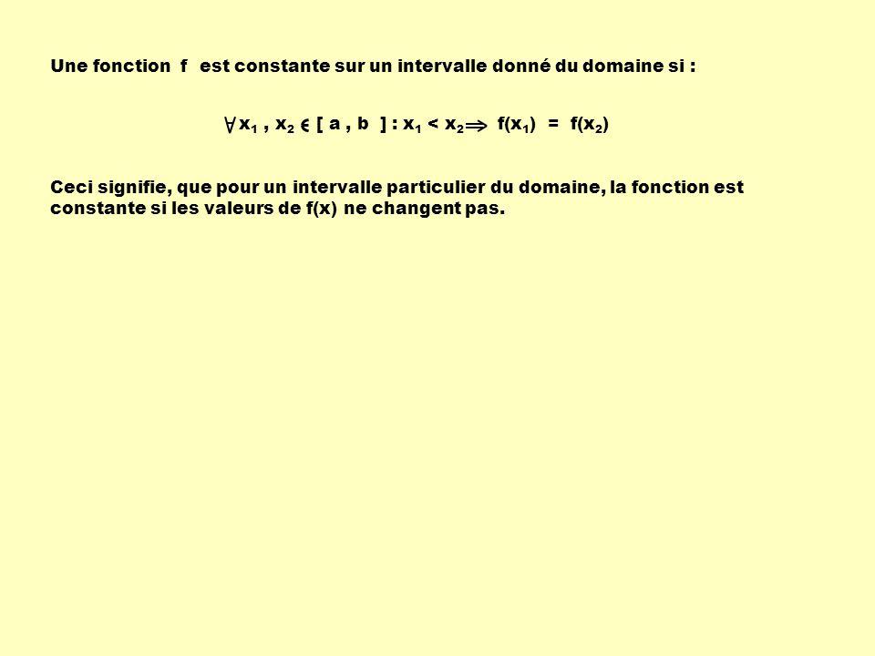 Une fonction f est constante sur un intervalle donné du domaine si : Ceci signifie, que pour un intervalle particulier du domaine, la fonction est constante si les valeurs de f(x) ne changent pas.