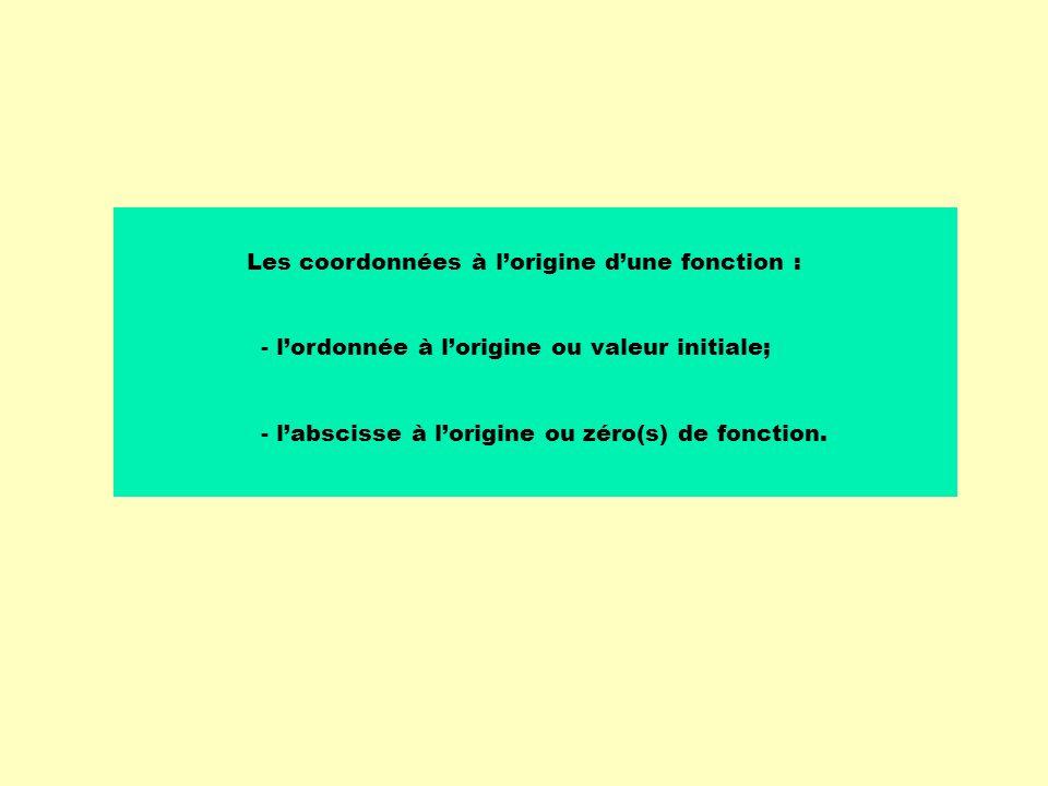 Les coordonnées à lorigine dune fonction : - labscisse à lorigine ou zéro(s) de fonction. - lordonnée à lorigine ou valeur initiale;
