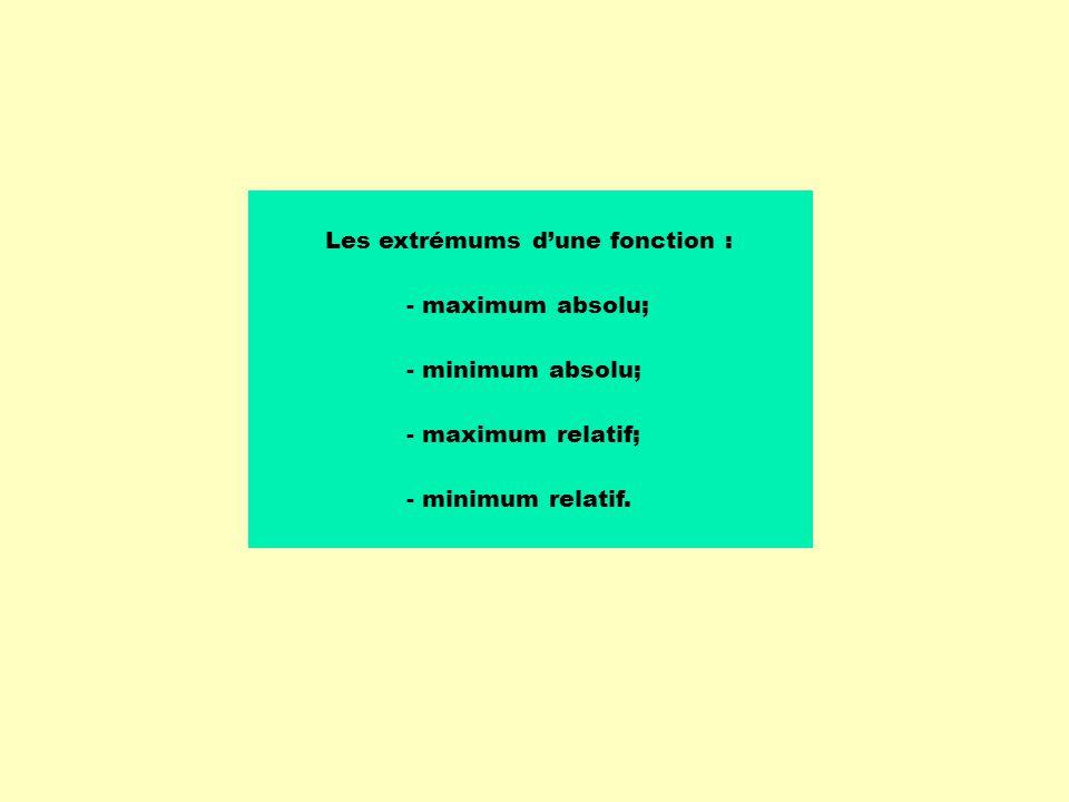 Les extrémums dune fonction : - maximum absolu; - minimum absolu; - maximum relatif; - minimum relatif.