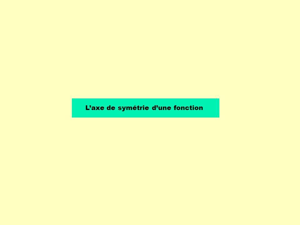 Laxe de symétrie dune fonction