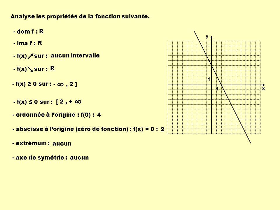 Analyse les propriétés de la fonction suivante. - dom f : R - ima f : R - f(x) sur : aucun intervalle - f(x) sur : R - f(x) 0 sur : - ordonnée à lorig