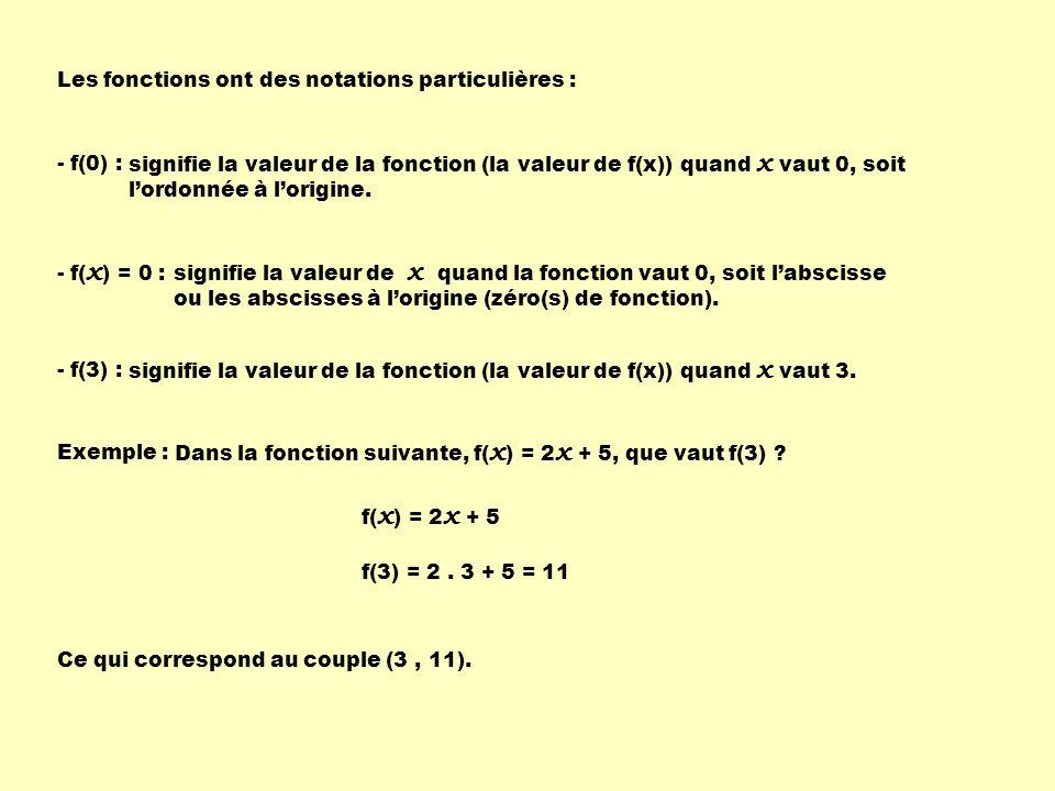 Les fonctions ont des notations particulières : - f(0) : signifie la valeur de la fonction (la valeur de f(x)) quand x vaut 0, soit lordonnée à lorigine.