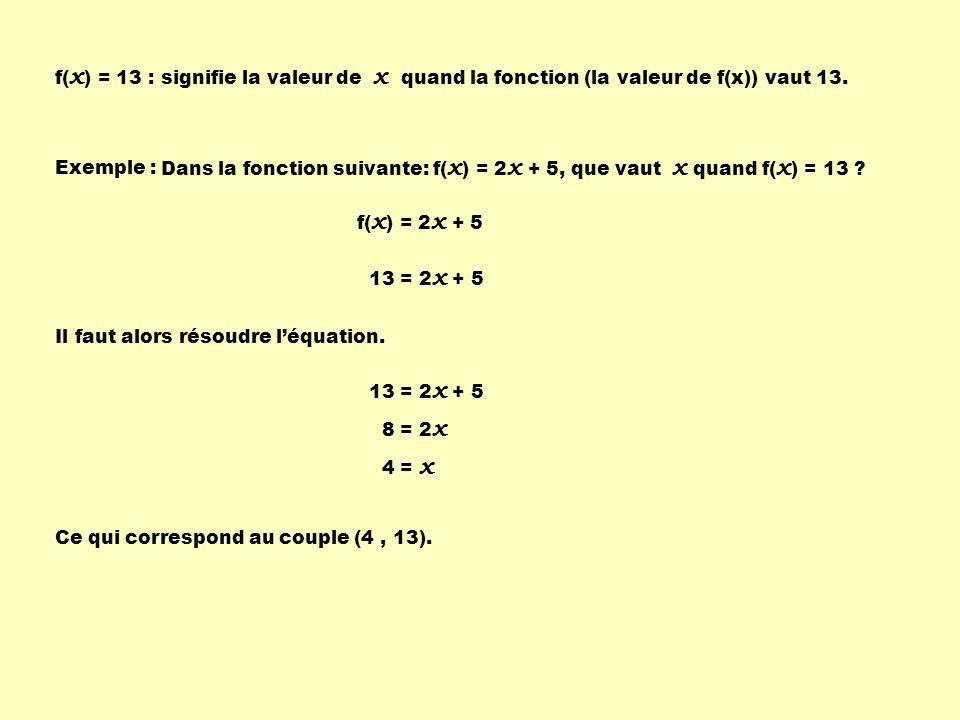 f( x ) = 13 : Exemple : Dans la fonction suivante: f( x ) = 2 x + 5, que vaut x quand f( x ) = 13 ? f( x ) = 2 x + 5 13 = 2 x + 5 Ce qui correspond au