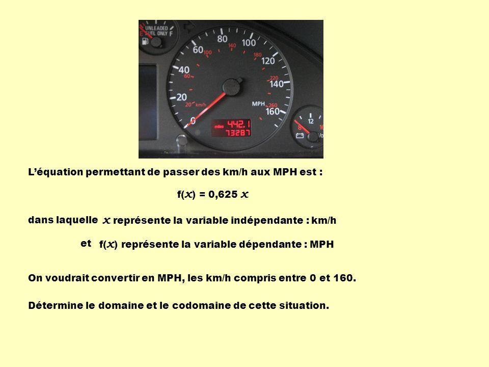 Léquation permettant de passer des km/h aux MPH est : f( x ) = 0,625 x dans laquelle x représente la variable indépendante : km/h et f( x ) représente la variable dépendante : MPH On voudrait convertir en MPH, les km/h compris entre 0 et 160.