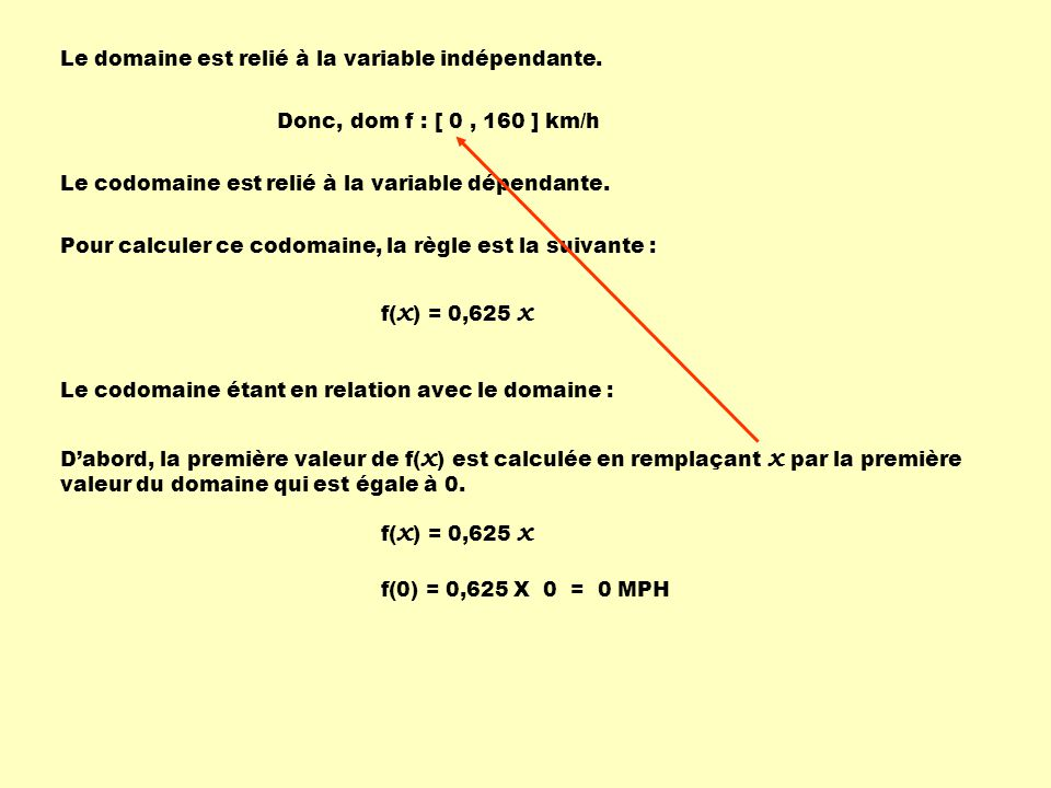 Le domaine est relié à la variable indépendante. Le codomaine est relié à la variable dépendante. Pour calculer ce codomaine, la règle est la suivante
