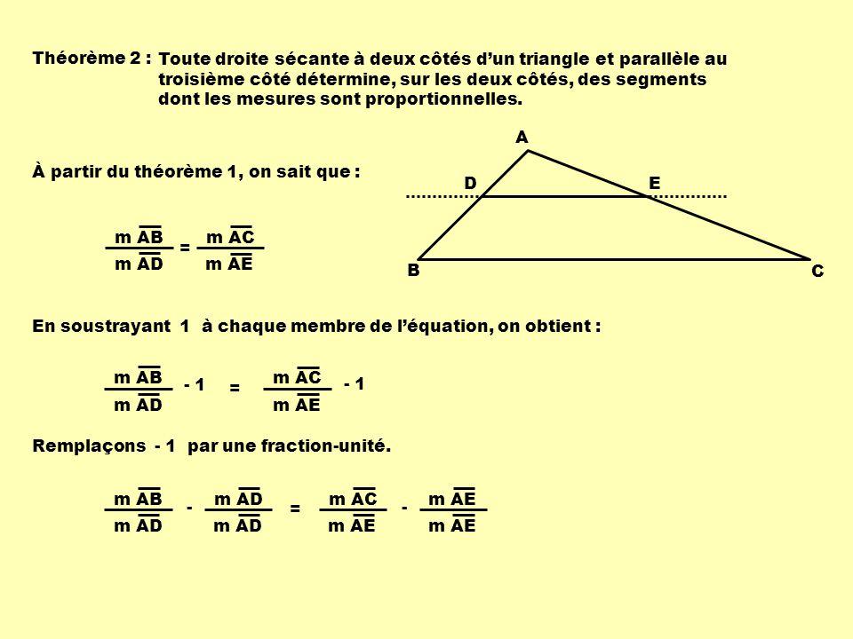 m AB m AD - m AC m AE = - A B C D E Regroupons : m ABm AD - = m ACm AE - Simplifions : m EC m AE m DB m AD = Toute droite sécante à deux côtés dun triangle et parallèle au troisième côté détermine, sur les deux côtés, des segments dont les mesures sont proportionnelles.