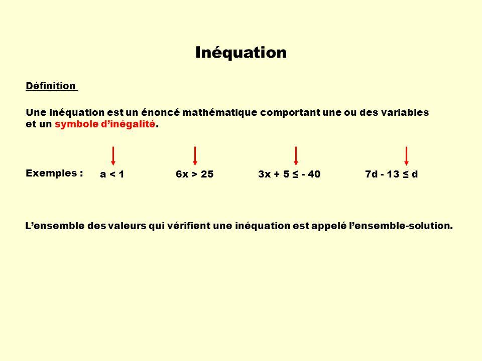 Résolution dune inéquation Déterminer les valeurs qui vérifient une inéquation, cest résoudre cette inéquation.