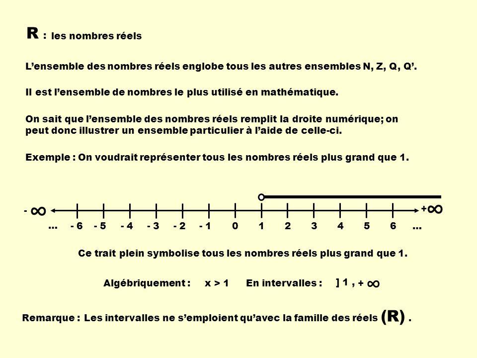 Les intervalles Les intervalles sont représentés par des crochets :, Cest une autre façon dexprimer un ensemble-solution lorsquon travaille avec les réels.