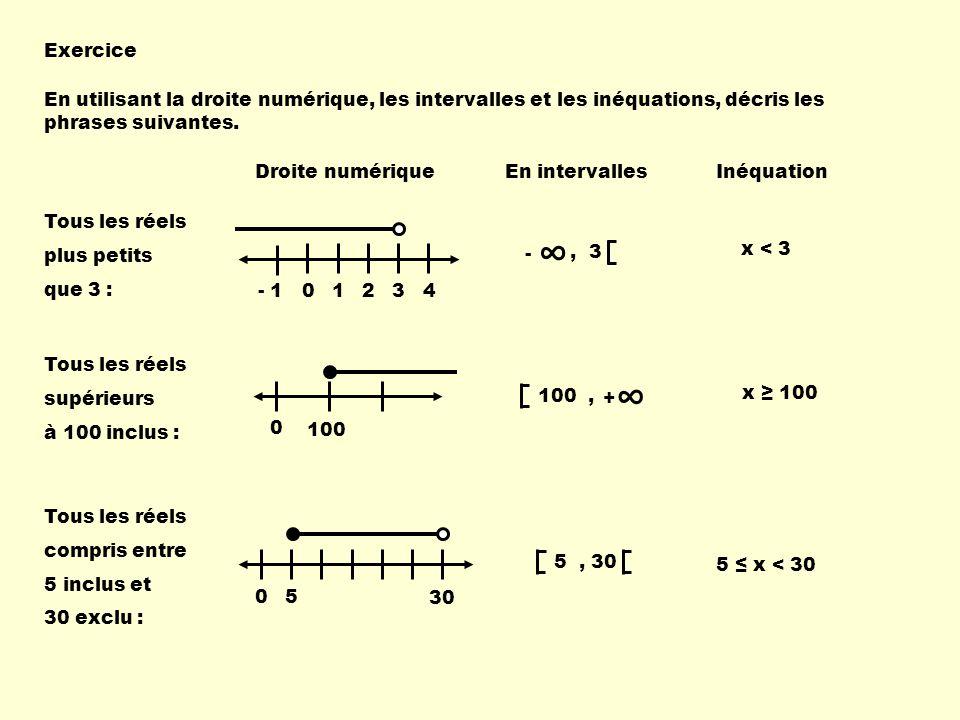 Multiplier ou diviser les deux membres dune inéquation par un même nombre négatif inverse le sens de cette inéquation.