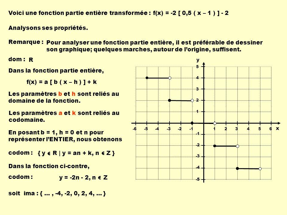 Voici une fonction partie entière transformée : dom : R codom : Analysons ses propriétés. 123456-6-5-4-3-2 -2 -3 -4 -5 5 4 3 2 1 x y f(x) = -2 [ 0,5 (