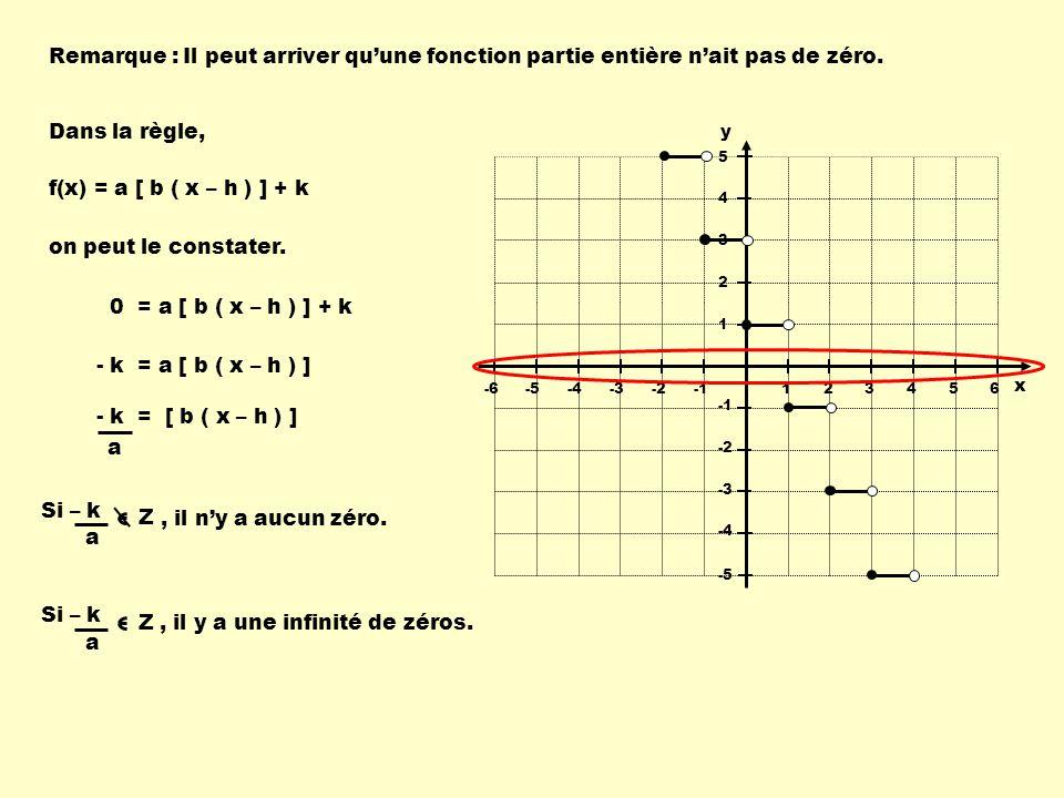 Remarque :Il peut arriver quune fonction partie entière nait pas de zéro. 123456-6-5-4-3-2 -2 -3 -4 -5 5 4 3 2 1 x y Dans la règle, f(x) = a [ b ( x –