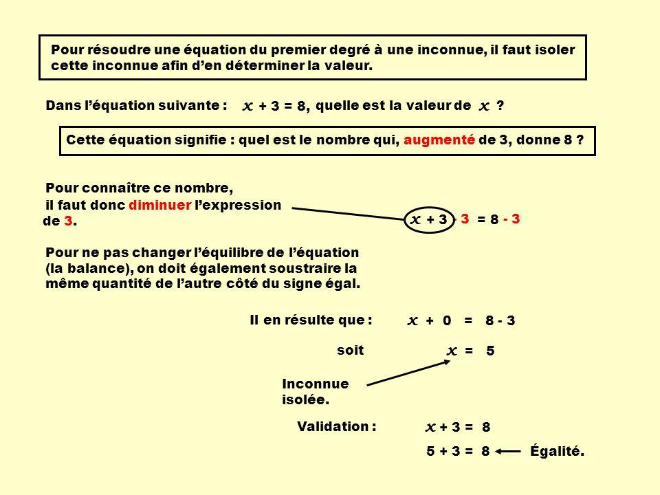 Pour résoudre une équation du premier degré à une inconnue, il faut isoler cette inconnue afin den déterminer la valeur. Dans léquation suivante : + 3
