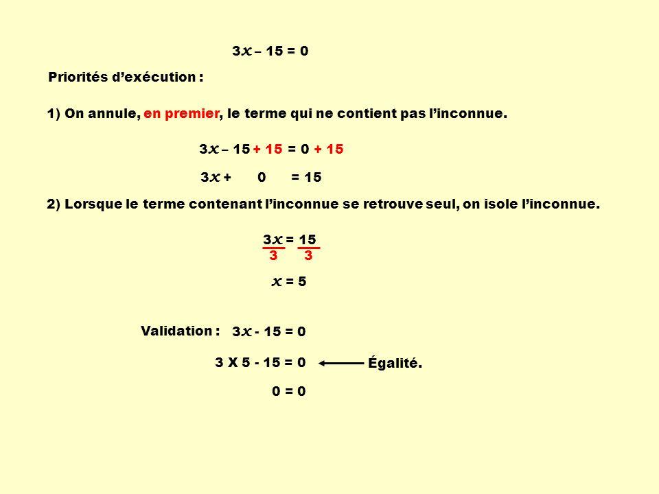 3 x – 15 = 0 Priorités dexécution : 3 x + 0 = 15 3 x = 15 3 3 x = 5 Validation : 3 x - 15 = 0 3 X 5 - 15 = 0 Égalité.