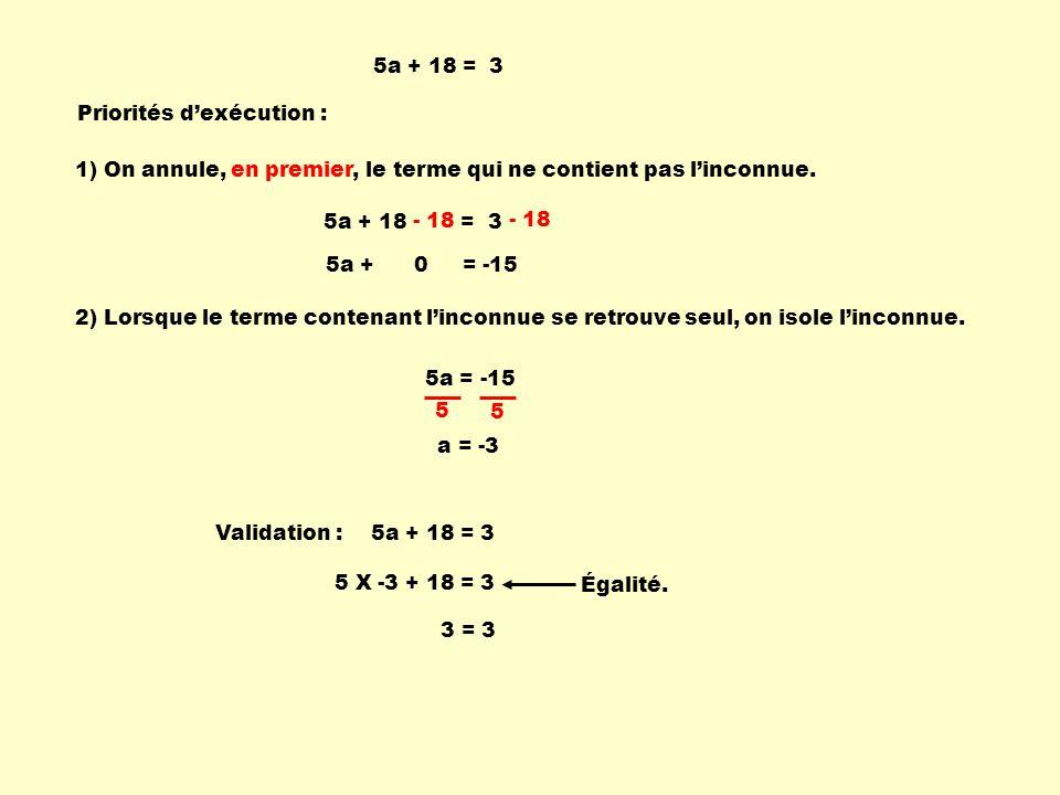 5a + 18 = 3 Priorités dexécution : 5a + 0 = -15 5a = -15 5 5 a = -3 Validation : 5a + 18 = 3 5 X -3 + 18 = 3 Égalité.