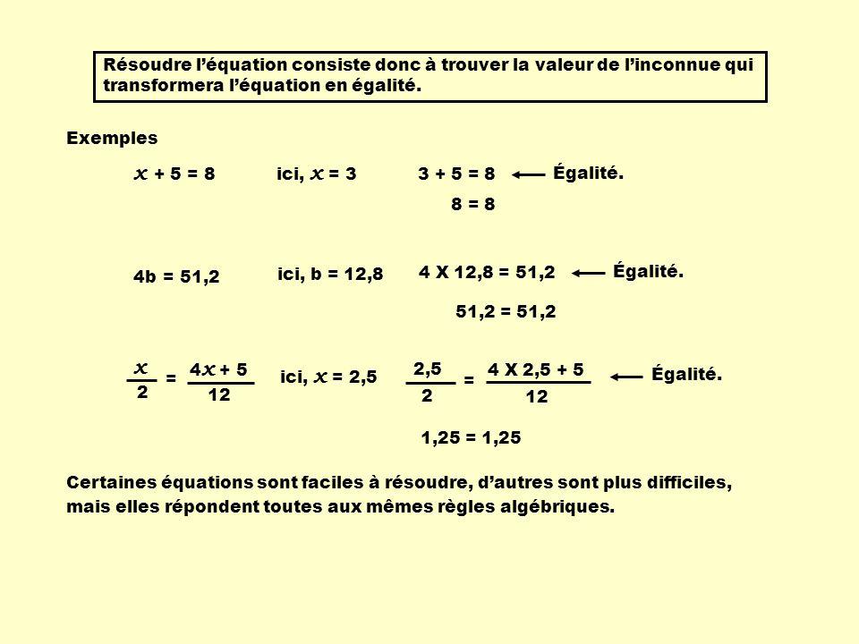 Exemples + 5 = 8 x ici, x = 3 3 + 5 = 8 Égalité. 4b = 51,2 ici, b = 12,8 4 X 12,8 = 51,2 Égalité. Certaines équations sont faciles à résoudre, dautres