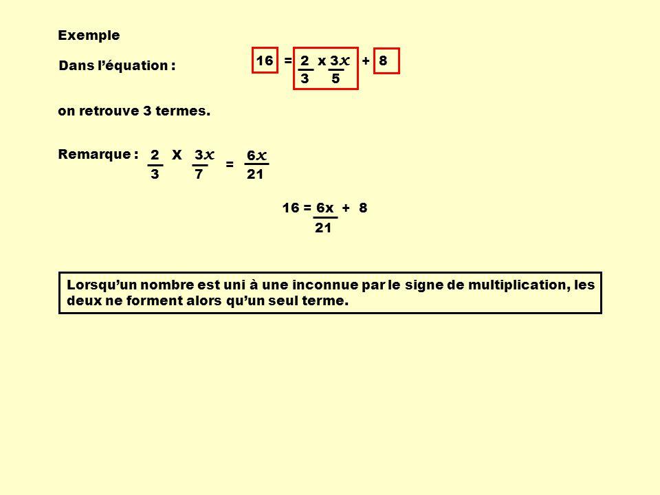 16 = 2 x 3 x + 8 3 5 Exemple Dans léquation : on retrouve 3 termes. Remarque : Lorsquun nombre est uni à une inconnue par le signe de multiplication,