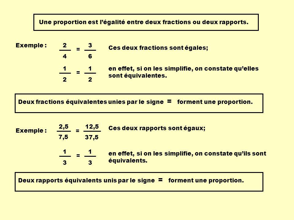 Une proportion est légalité entre deux fractions ou deux rapports. Exemple :2 4 3 6 = 2,5 7,5 12,5 37,5 = Ces deux fractions sont égales; en effet, si