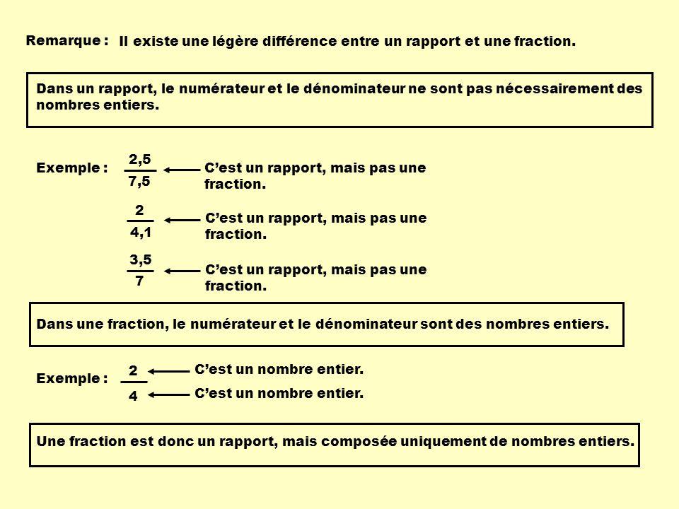Remarque : Il existe une légère différence entre un rapport et une fraction. 2 4 2,5 7,5 Dans une fraction, le numérateur et le dénominateur sont des