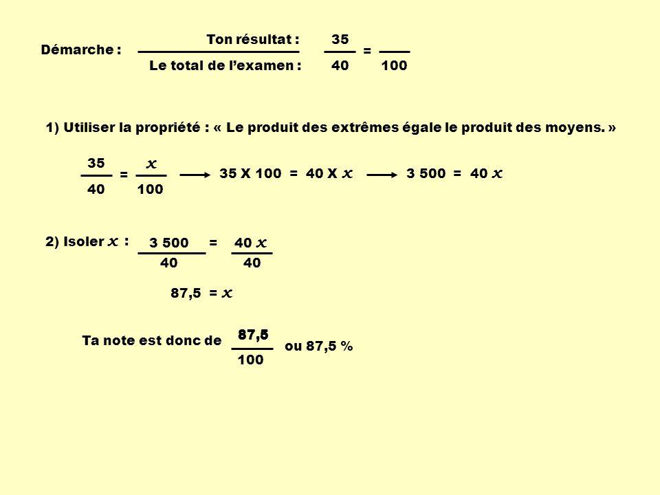 x Démarche : Ton résultat : Le total de lexamen :100 35 40 = 1) Utiliser la propriété : « Le produit des extrêmes égale le produit des moyens. » 100 3