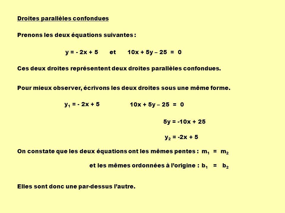 Droites parallèles confondues Prenons les deux équations suivantes : 10x + 5y – 25 = 0 Ces deux droites représentent deux droites parallèles confondues.