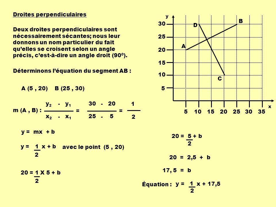 Droites perpendiculaires Deux droites perpendiculaires sont nécessairement sécantes; nous leur donnons un nom particulier du fait quelles se croisent selon un angle précis, cest-à-dire un angle droit (90 0 ).