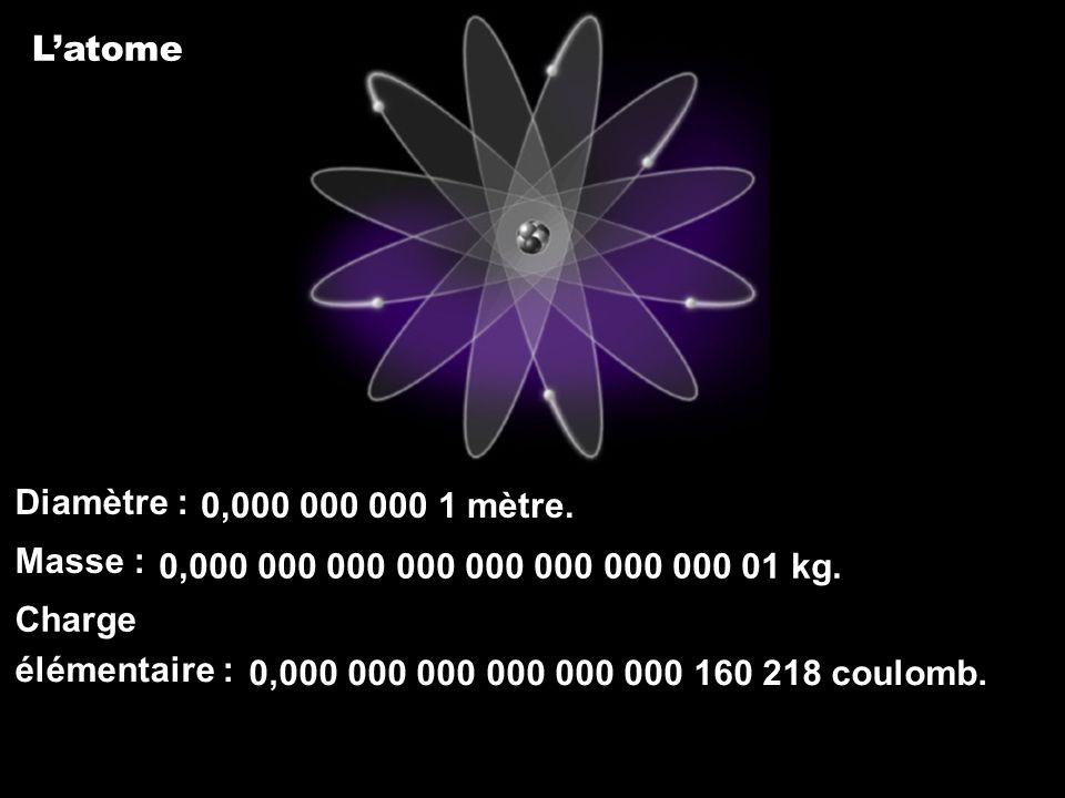 Latome Diamètre : Masse : Charge élémentaire : 0,000 000 000 000 000 000 160 218 coulomb. 0,000 000 000 000 000 000 000 000 01 kg. 0,000 000 000 1 mèt