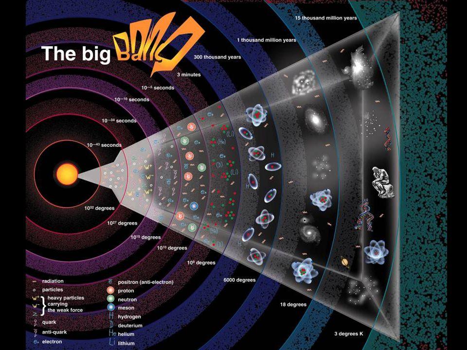 La Voie Lactée vu de dessus. Diamètre : 9,4608 X 10 17 km.