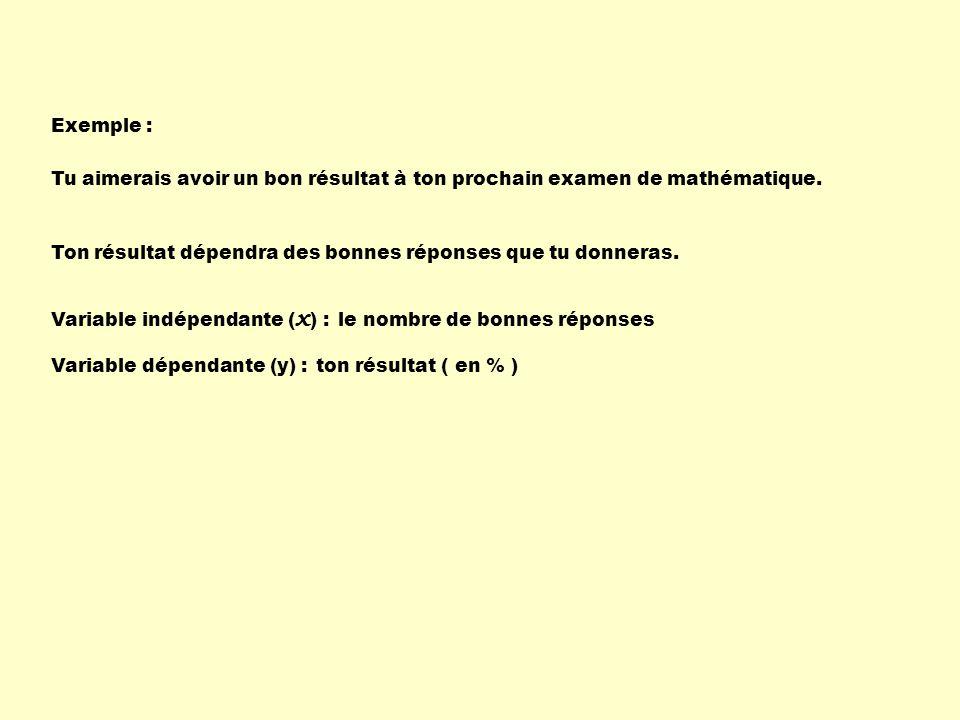 Exemple : Variable indépendante ( x ) : le nombre de bonnes réponses Variable dépendante (y) :ton résultat ( en % ) Ton résultat dépendra des bonnes réponses que tu donneras.