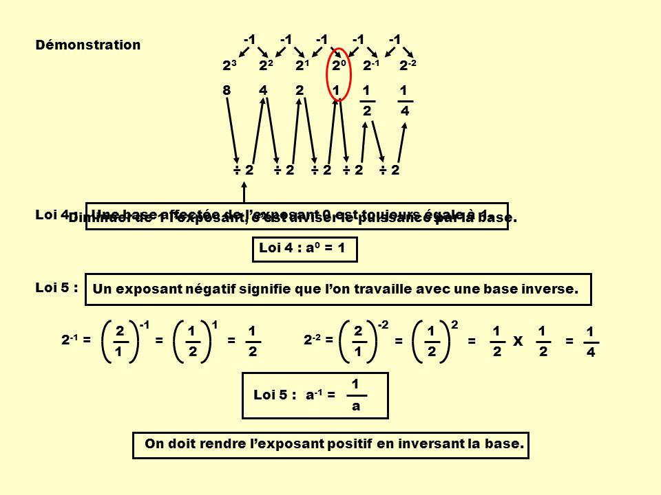 Loi 4 : Une base affectée de lexposant 0 est toujours égale à 1. On doit rendre lexposant positif en inversant la base. Démonstration 8421 23232 2121