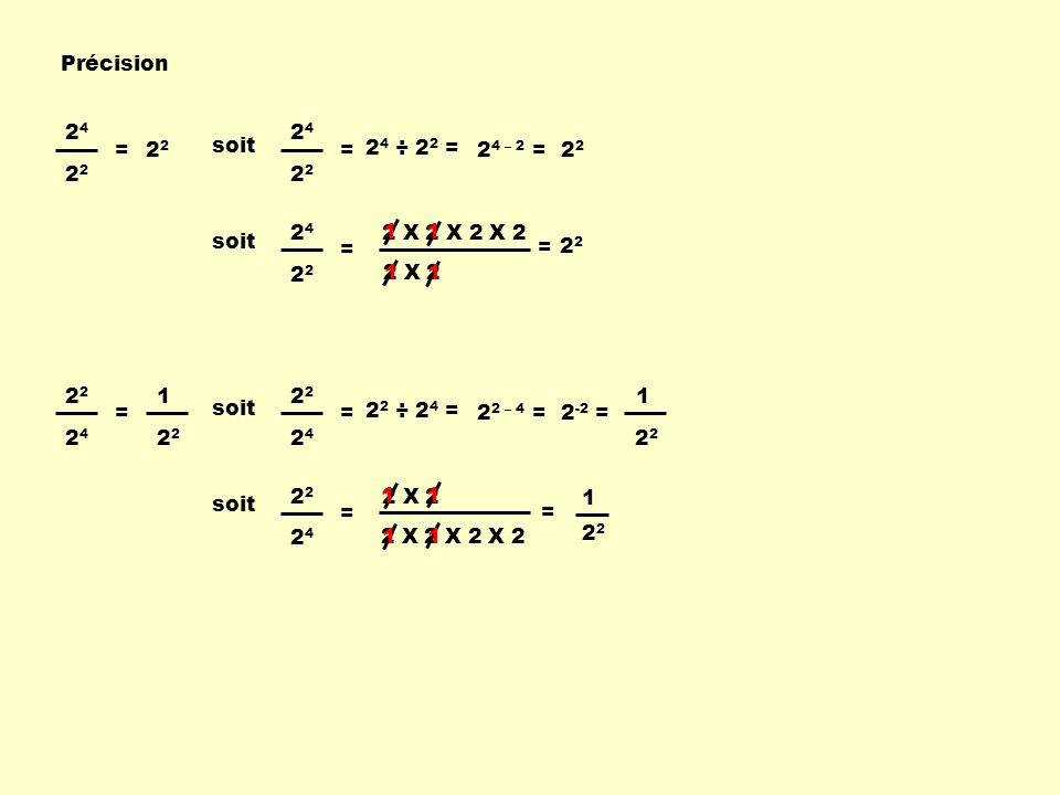 2 X 2 2 X 2 X 2 X 2 = 2 X 2 = Précision 24242 =2 soit 2 4 ÷ 2 2 = 2 4 – 2 =2 soit 24242 = 24242 = 2 2424 = 12 2 2 ÷ 2 4 = 2 2 – 4 =2 -2 = 12 soit2 242