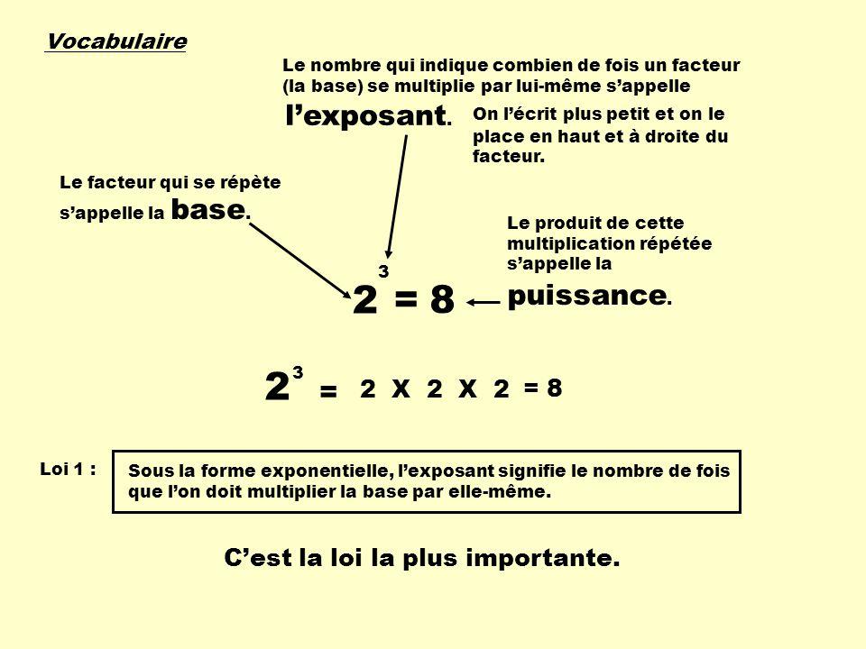 Vocabulaire Le nombre qui indique combien de fois un facteur (la base) se multiplie par lui-même sappelle On lécrit plus petit et on le place en haut et à droite du facteur.