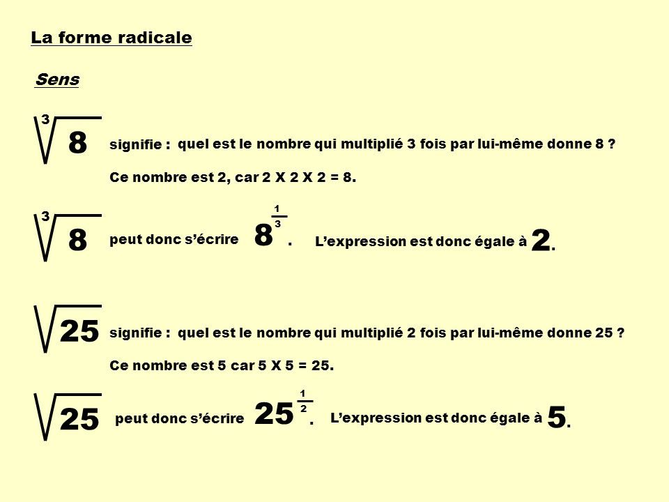 8 3 La forme radicale Sens signifie : quel est le nombre qui multiplié 3 fois par lui-même donne 8 ? Ce nombre est 2, car 2 X 2 X 2 = 8. 25 signifie :