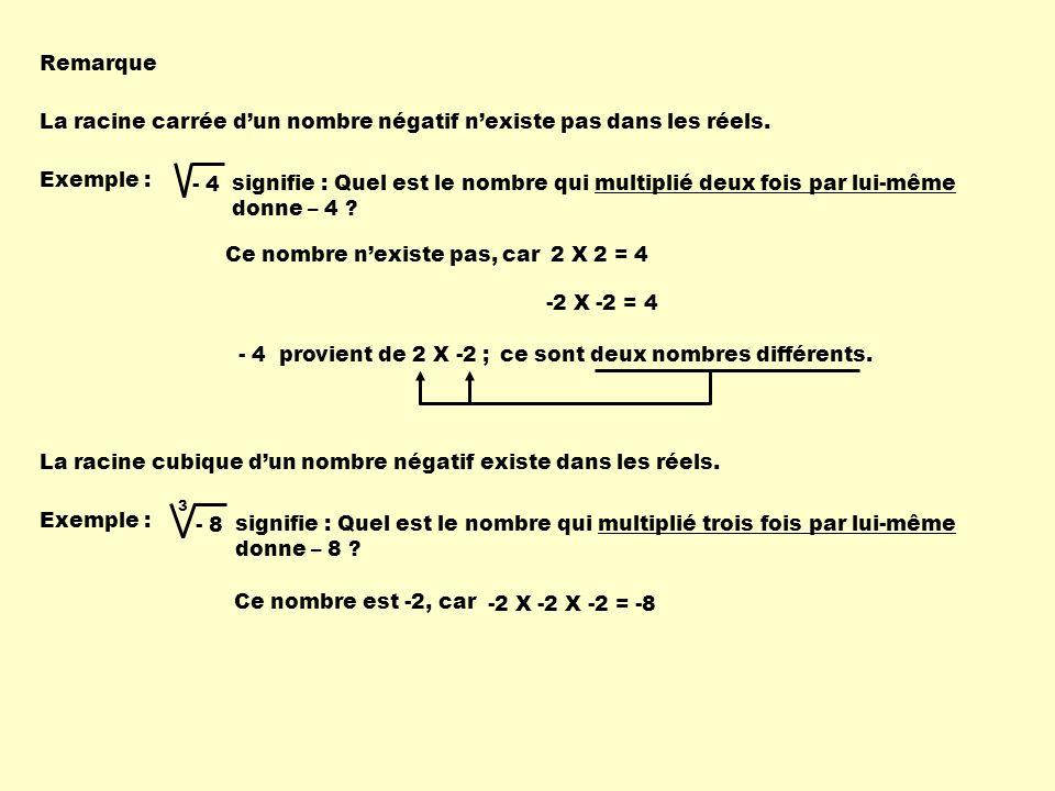 Remarque La racine carrée dun nombre négatif nexiste pas dans les réels. Exemple : - 4 signifie : Quel est le nombre qui multiplié deux fois par lui-m
