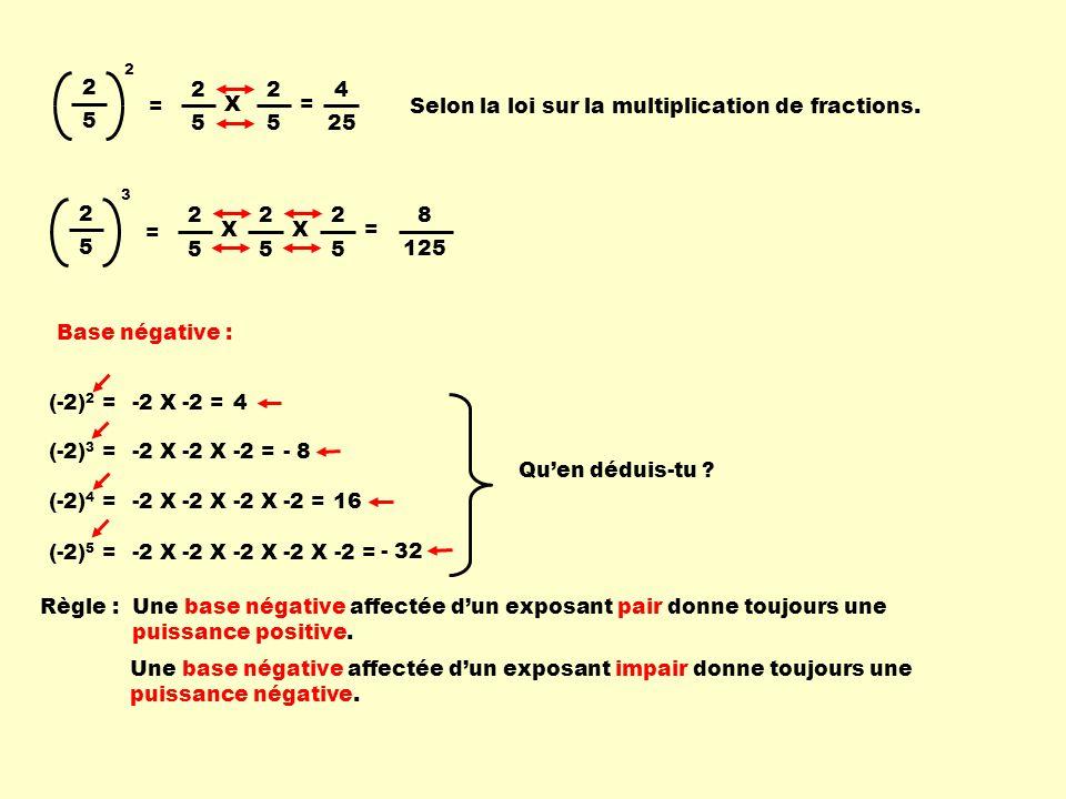 2 5 X 2 5 = 2 5 2 = 2 5 X 2 5 X 2 5 = 2 5 3 = Selon la loi sur la multiplication de fractions. 4 25 8 125 (-2) 2 = (-2) 3 = (-2) 4 = (-2) 5 = -2 X -2