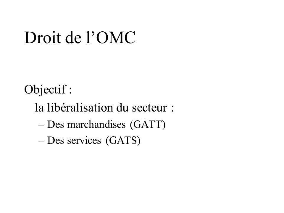 Droit de lOMC Objectif : la libéralisation du secteur : –Des marchandises (GATT) –Des services (GATS)