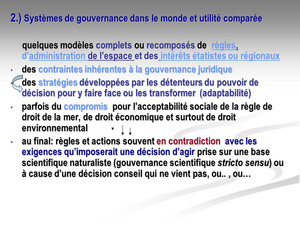2.) Systèmes de gouvernance dans le monde et utilité comparée quelques modèles complets ou recomposés de quelques modèles complets ou recomposés de rè