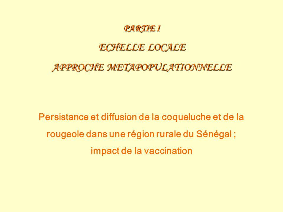 PARTIE I ECHELLE LOCALE APPROCHE METAPOPULATIONNELLE Persistance et diffusion de la coqueluche et de la rougeole dans une région rurale du Sénégal ; i