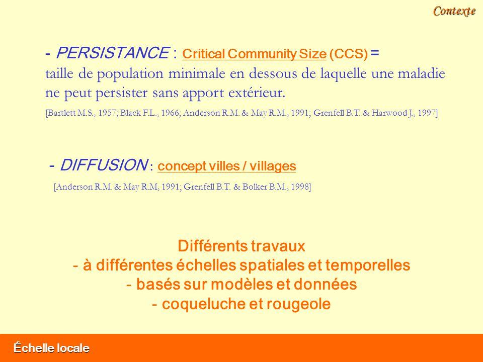 Échelle locale Contexte - DIFFUSION : concept villes / villages [Anderson R.M. & May R.M, 1991; Grenfell B.T. & Bolker B.M., 1998] - PERSISTANCE : Cri