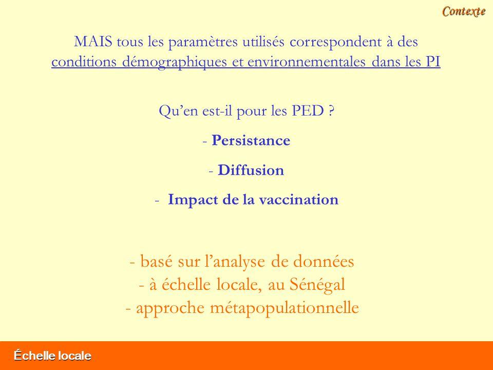 Échelle locale Contexte - basé sur lanalyse de données - à échelle locale, au Sénégal - approche métapopulationnelle MAIS tous les paramètres utilisés correspondent à des conditions démographiques et environnementales dans les PI Quen est-il pour les PED .