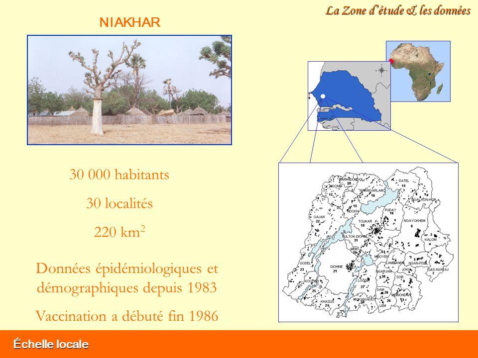 Échelle locale La Zone détude & les données NIAKHAR 30 000 habitants 30 localités 220 km 2 Données épidémiologiques et démographiques depuis 1983 Vacc