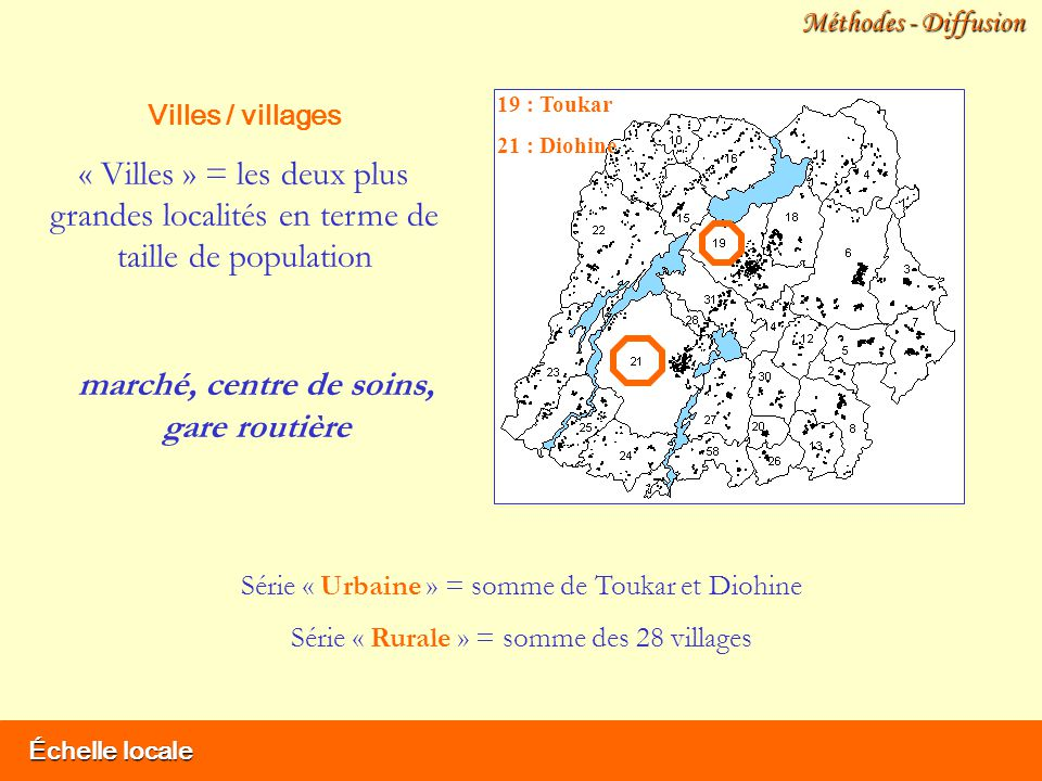 Échelle locale Méthodes - Diffusion Série « Urbaine » = somme de Toukar et Diohine Série « Rurale » = somme des 28 villages 19 : Toukar 21 : Diohine Villes / villages « Villes » = les deux plus grandes localités en terme de taille de population marché, centre de soins, gare routière
