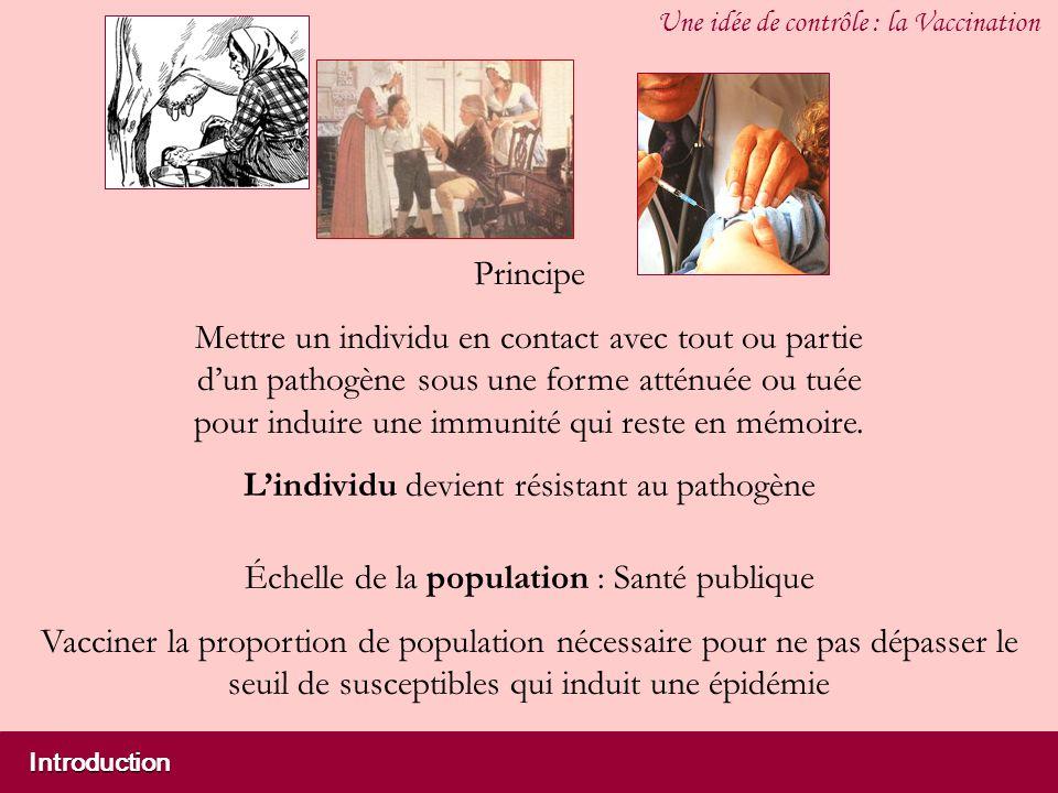 Une idée de contrôle : la VaccinationIntroduction Échelle de la population : Santé publique Vacciner la proportion de population nécessaire pour ne pa