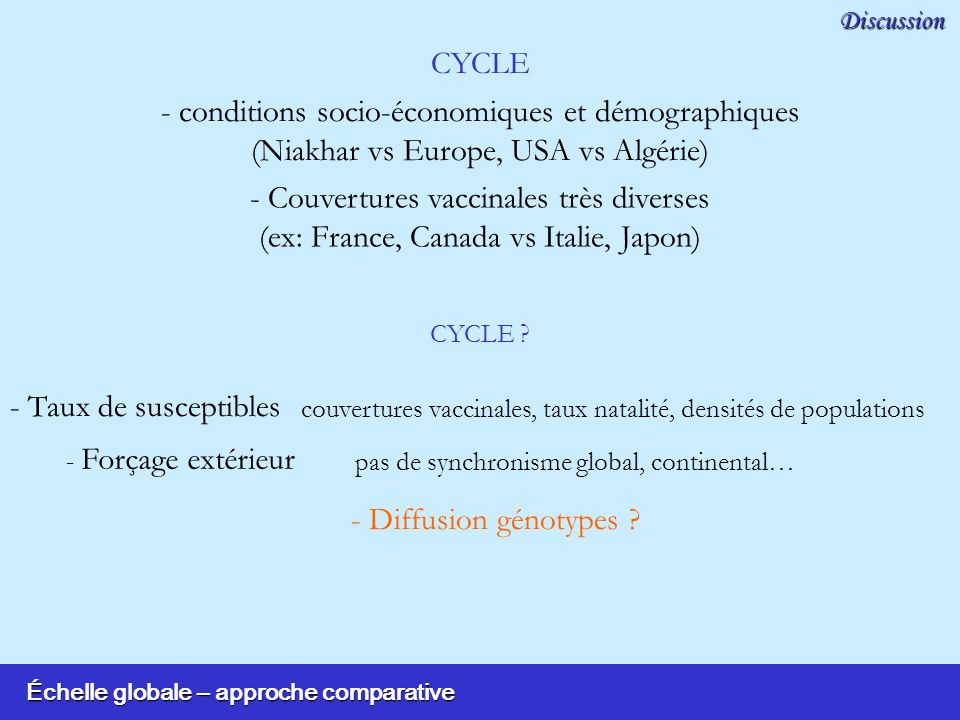 Discussion CYCLE ? - Taux de susceptibles - Forçage extérieur pas de synchronisme global, continental… couvertures vaccinales, taux natalité, densités
