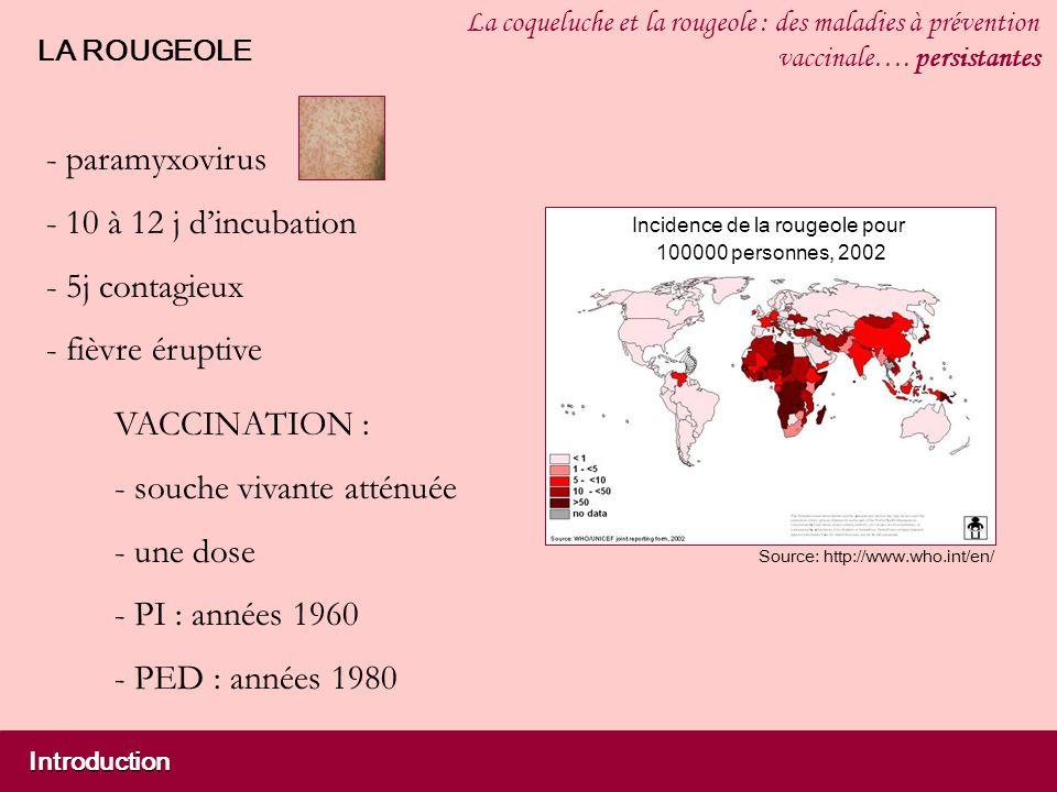 LA ROUGEOLE VACCINATION : - souche vivante atténuée - une dose - PI : années 1960 - PED : années 1980 La coqueluche et la rougeole : des maladies à prévention vaccinale….