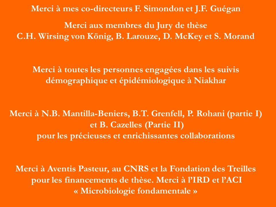 Merci à mes co-directeurs F. Simondon et J.F. Guégan Merci aux membres du Jury de thèse C.H. Wirsing von König, B. Larouze, D. McKey et S. Morand Merc