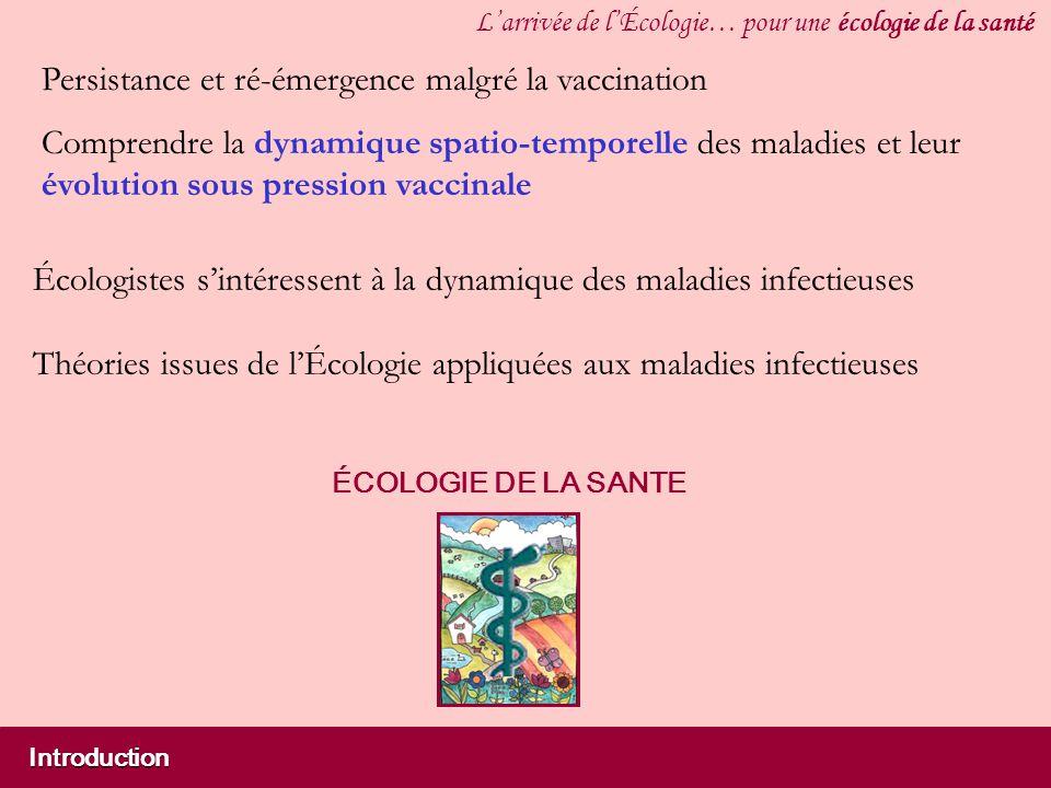 Introduction Larrivée de lÉcologie… pour une écologie de la santé Persistance et ré-émergence malgré la vaccination Comprendre la dynamique spatio-tem