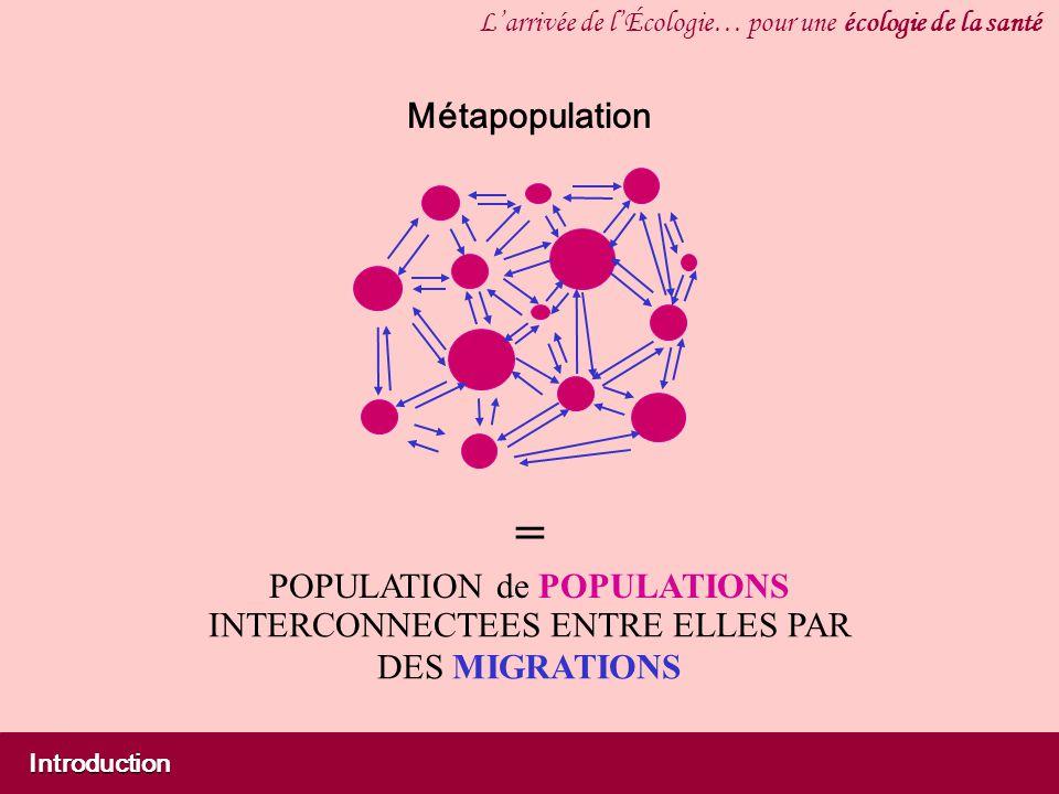 Introduction Larrivée de lÉcologie… pour une écologie de la santé Métapopulation = POPULATION de POPULATIONS INTERCONNECTEES ENTRE ELLES PAR DES MIGRA