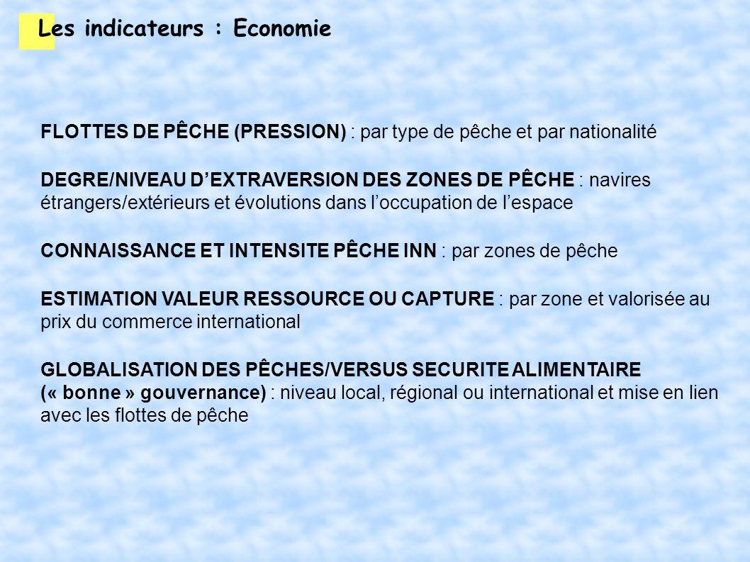 Les indicateurs : Droit CAPACITE DINTERVENTION OU EFFICACITE ETATIQUE: analyse des moyens à la mer, des budgets et de linvestissement scientifique (capacité de suivi, de prise en compte des évaluations et préconisations scientifiques) PROTECTION SPATIALE (aires marines protégées pêche et conservation) : % dAMP & % no-take dans les zones sous juridiction, en haute mer (pélagique et grands fonds) ZONE « NON DROIT » OU NON REGULEES : tentative dindentification (cartographique) à léchelle mondiale ou régionale (Océan Indien) COMPETENCE DES ORGP: typologie du droit des ORGP (nature et contenu) en termes de compétences juridiques et de capacité enforcement (approche comparé et grille danalyse)