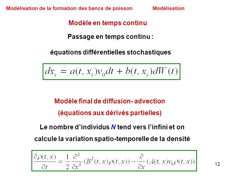 12 Modélisation de la formation des bancs de poissonModélisation Le nombre dindividus N tend vers linfini et on calcule la variation spatio-temporelle